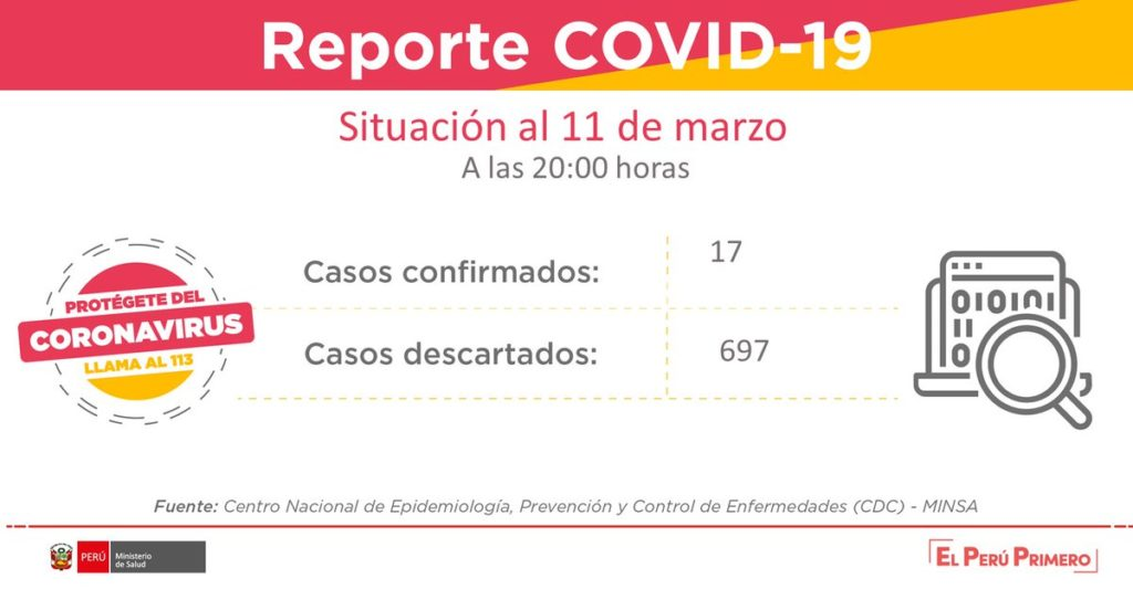 Reporte Covid-19-17-casos